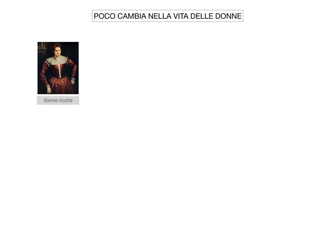 13. RINASCIMENTO_LA FIGURA DELLA DONNA_SIMULAZIONE.002