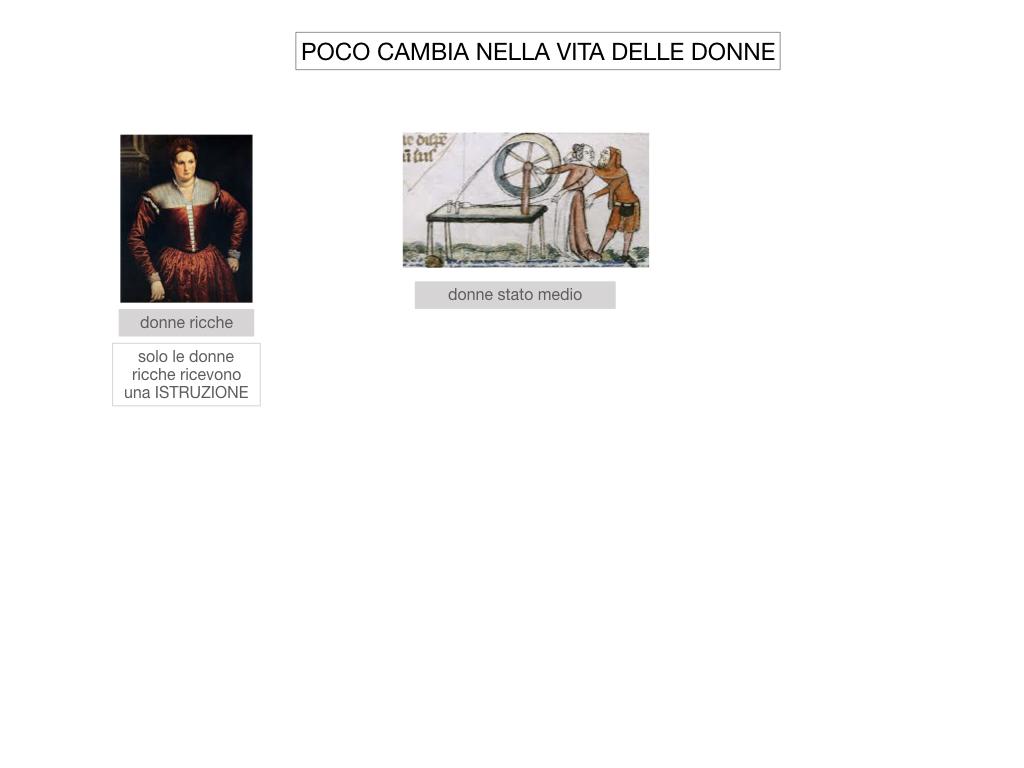 13. RINASCIMENTO_LA FIGURA DELLA DONNA_SIMULAZIONE.004