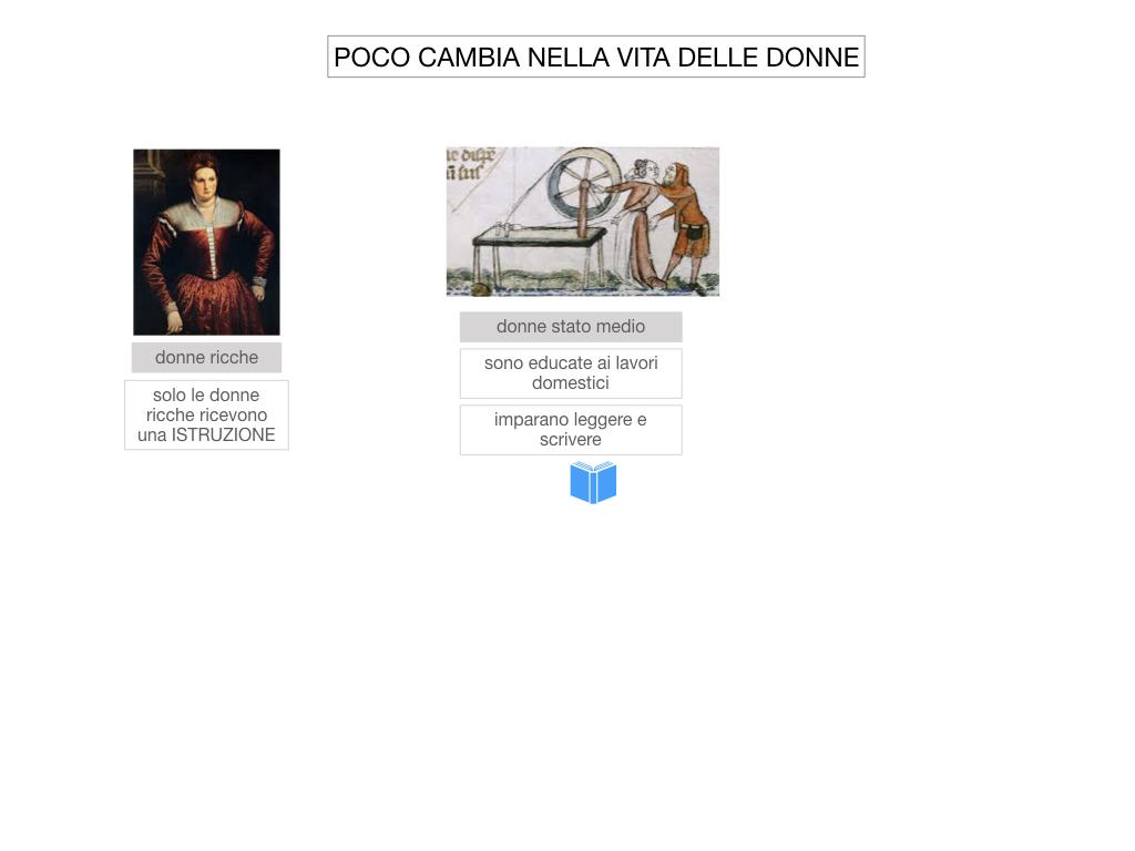 13. RINASCIMENTO_LA FIGURA DELLA DONNA_SIMULAZIONE.006