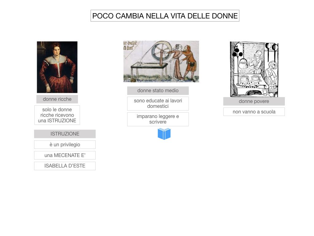 13. RINASCIMENTO_LA FIGURA DELLA DONNA_SIMULAZIONE.011