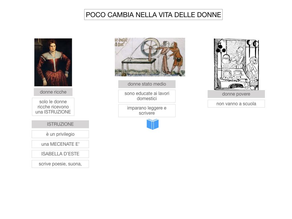 13. RINASCIMENTO_LA FIGURA DELLA DONNA_SIMULAZIONE.012