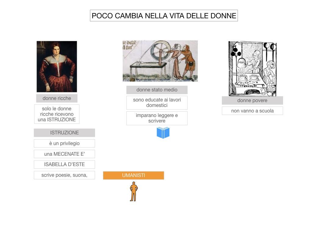 13. RINASCIMENTO_LA FIGURA DELLA DONNA_SIMULAZIONE.013