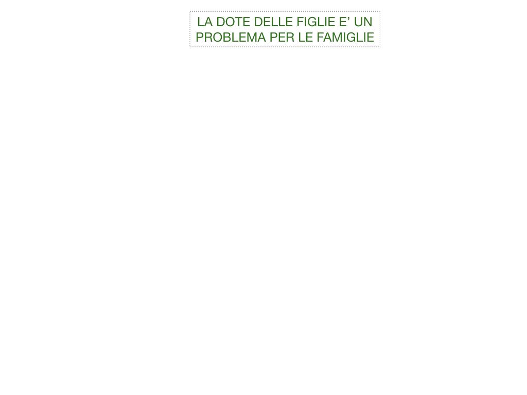 13. RINASCIMENTO_LA FIGURA DELLA DONNA_SIMULAZIONE.018