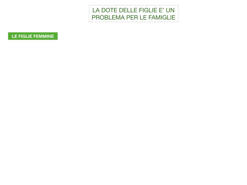 13. RINASCIMENTO_LA FIGURA DELLA DONNA_SIMULAZIONE.019