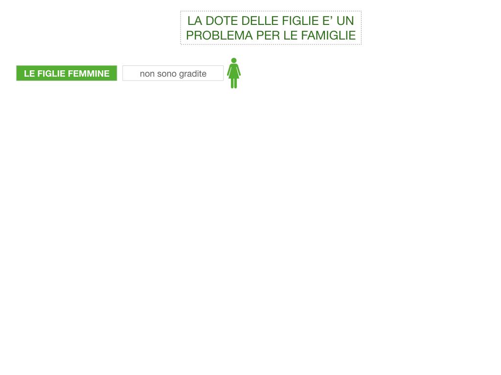 13. RINASCIMENTO_LA FIGURA DELLA DONNA_SIMULAZIONE.020