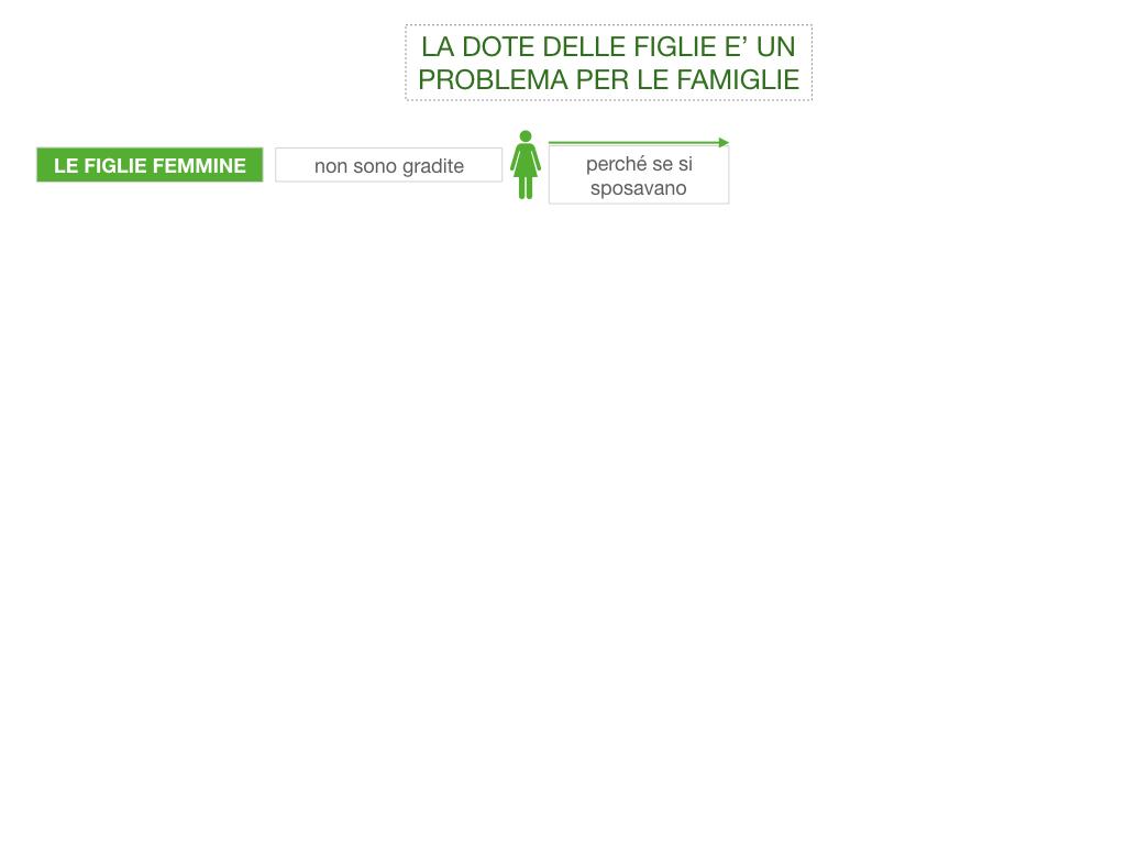 13. RINASCIMENTO_LA FIGURA DELLA DONNA_SIMULAZIONE.021