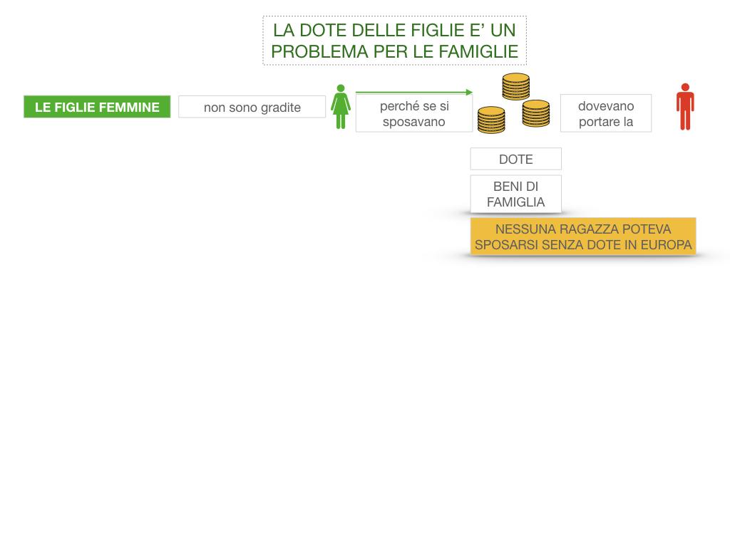 13. RINASCIMENTO_LA FIGURA DELLA DONNA_SIMULAZIONE.025