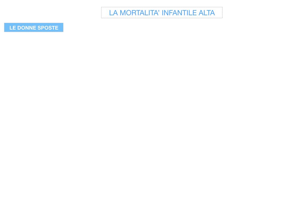 13. RINASCIMENTO_LA FIGURA DELLA DONNA_SIMULAZIONE.038