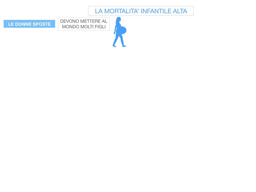 13. RINASCIMENTO_LA FIGURA DELLA DONNA_SIMULAZIONE.039