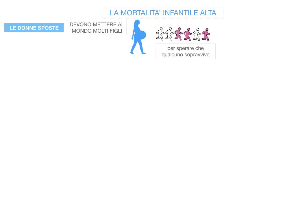 13. RINASCIMENTO_LA FIGURA DELLA DONNA_SIMULAZIONE.040
