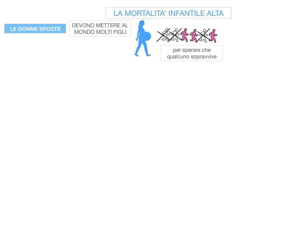 13. RINASCIMENTO_LA FIGURA DELLA DONNA_SIMULAZIONE.041