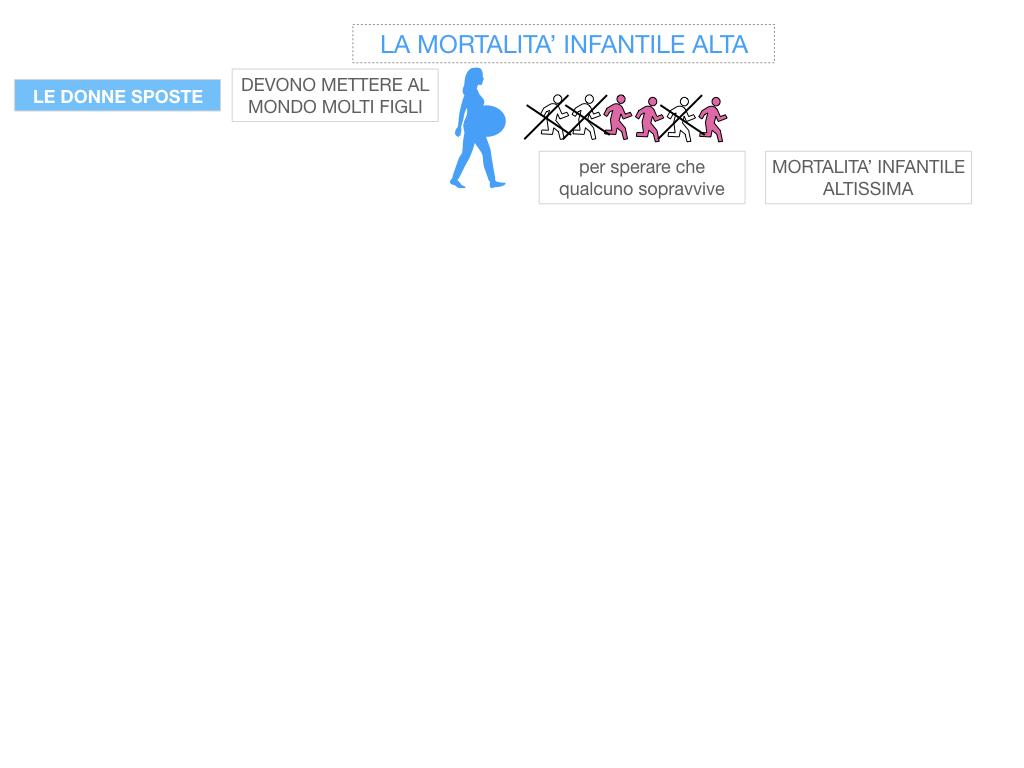 13. RINASCIMENTO_LA FIGURA DELLA DONNA_SIMULAZIONE.042