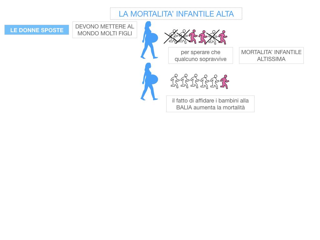 13. RINASCIMENTO_LA FIGURA DELLA DONNA_SIMULAZIONE.043