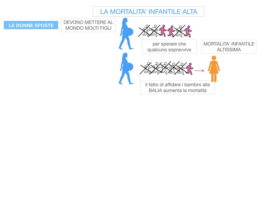 13. RINASCIMENTO_LA FIGURA DELLA DONNA_SIMULAZIONE.044
