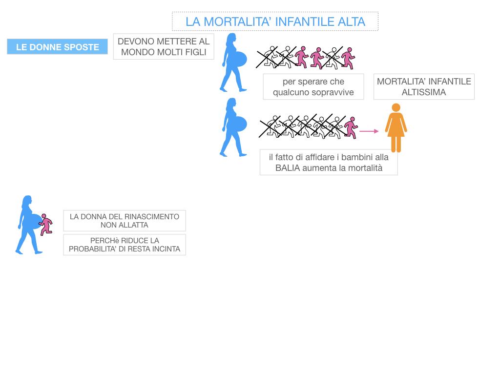 13. RINASCIMENTO_LA FIGURA DELLA DONNA_SIMULAZIONE.046
