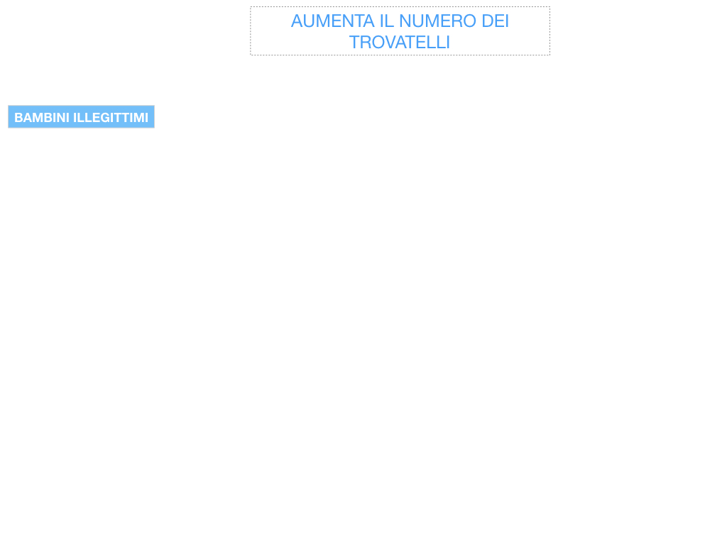 13. RINASCIMENTO_LA FIGURA DELLA DONNA_SIMULAZIONE.053
