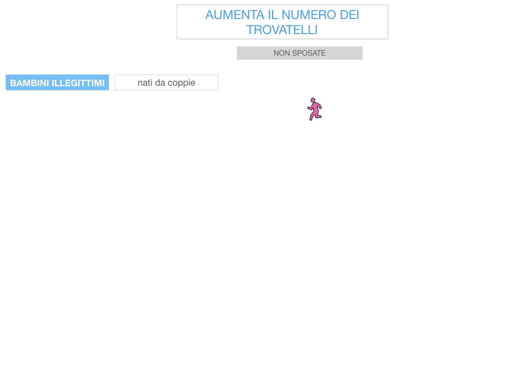 13. RINASCIMENTO_LA FIGURA DELLA DONNA_SIMULAZIONE.054