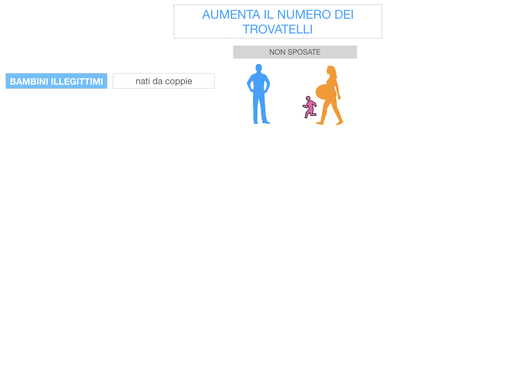 13. RINASCIMENTO_LA FIGURA DELLA DONNA_SIMULAZIONE.055