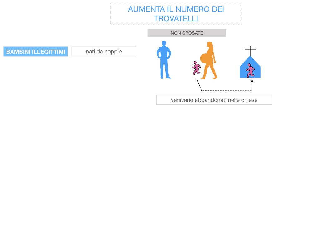 13. RINASCIMENTO_LA FIGURA DELLA DONNA_SIMULAZIONE.056