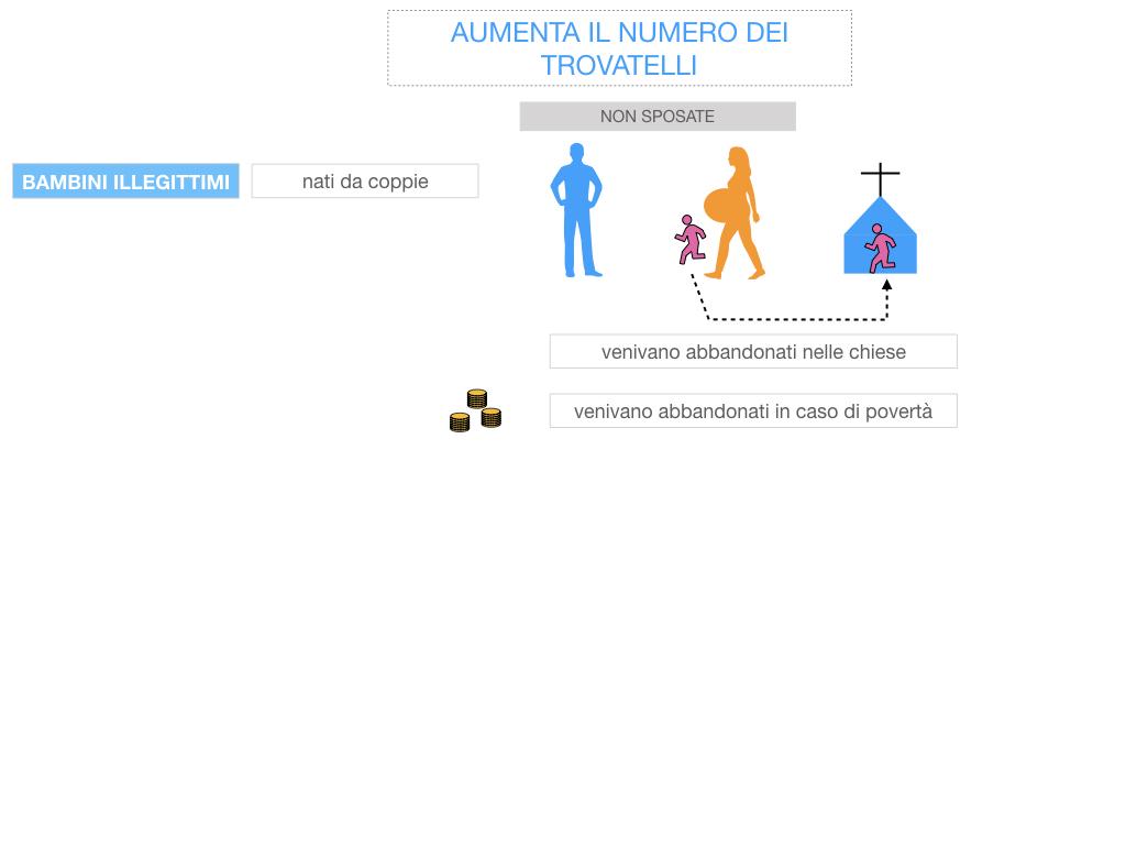13. RINASCIMENTO_LA FIGURA DELLA DONNA_SIMULAZIONE.057