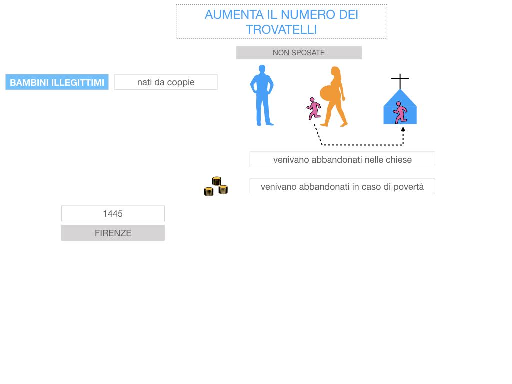 13. RINASCIMENTO_LA FIGURA DELLA DONNA_SIMULAZIONE.058
