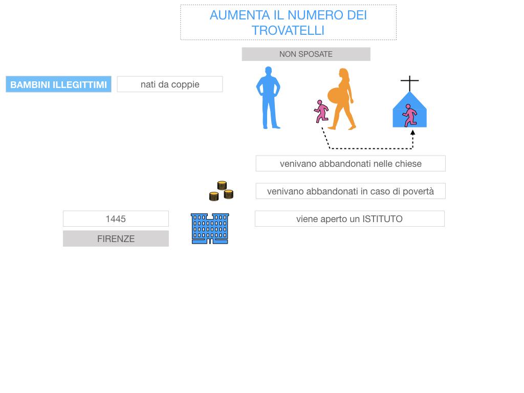 13. RINASCIMENTO_LA FIGURA DELLA DONNA_SIMULAZIONE.059