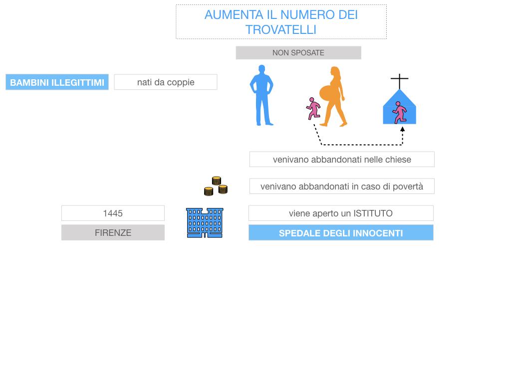 13. RINASCIMENTO_LA FIGURA DELLA DONNA_SIMULAZIONE.060