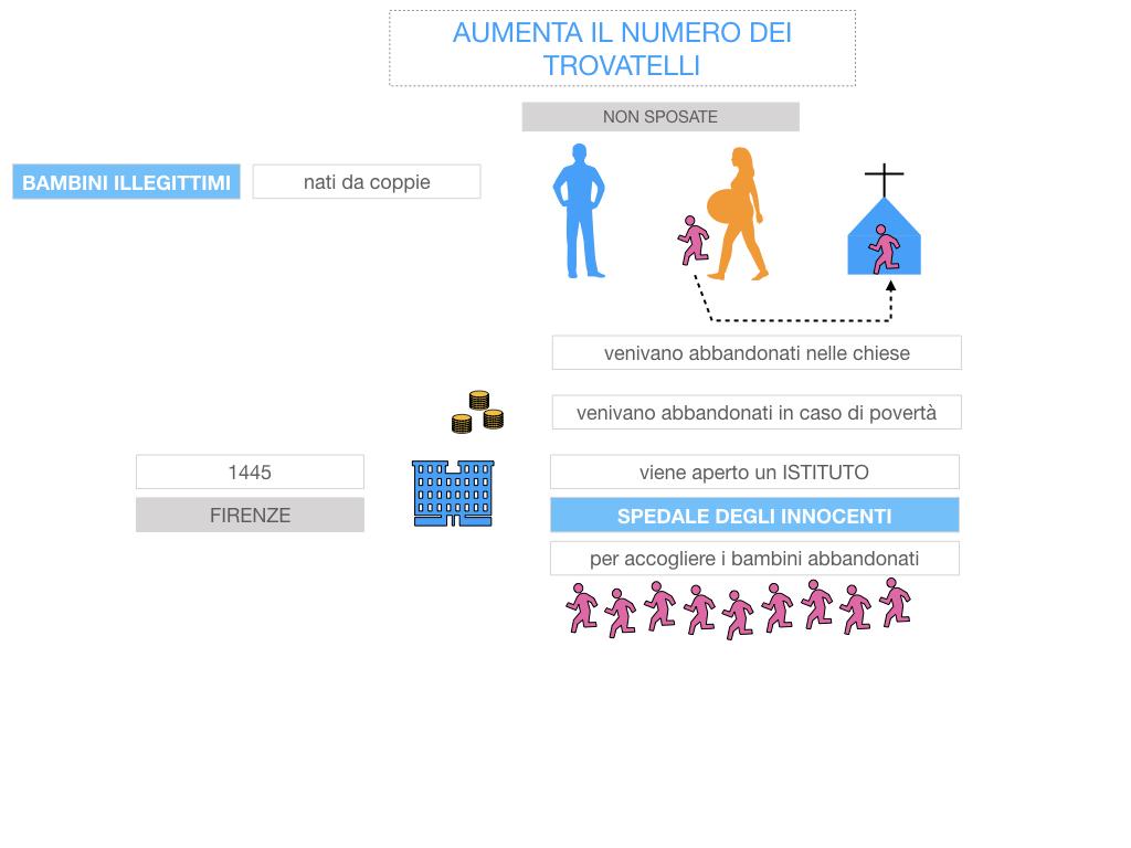 13. RINASCIMENTO_LA FIGURA DELLA DONNA_SIMULAZIONE.061
