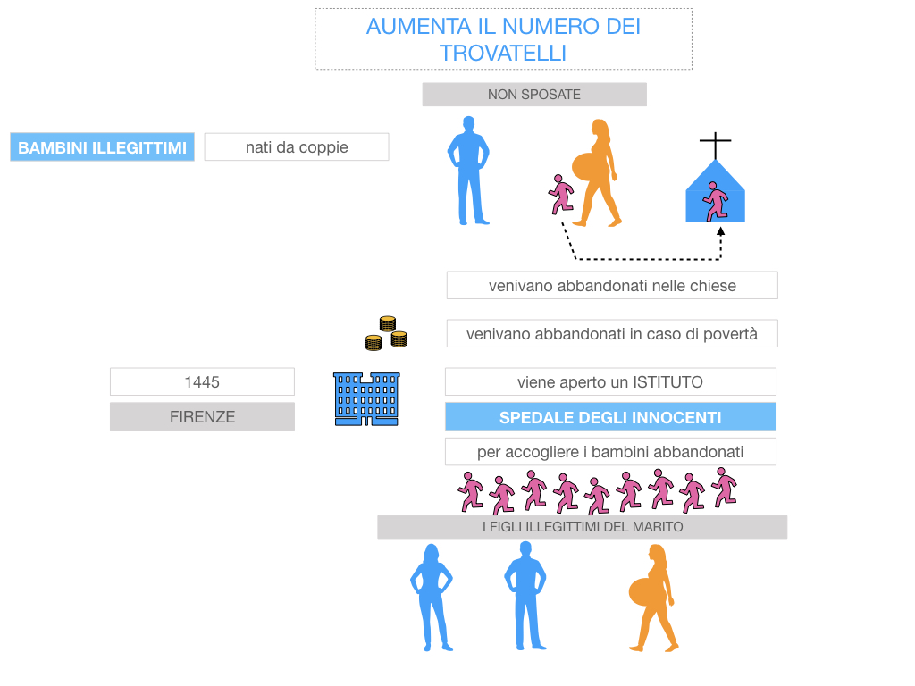 13. RINASCIMENTO_LA FIGURA DELLA DONNA_SIMULAZIONE.062