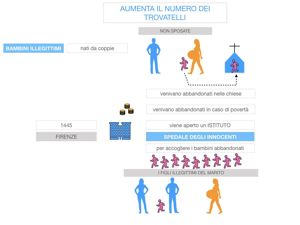 13. RINASCIMENTO_LA FIGURA DELLA DONNA_SIMULAZIONE.063