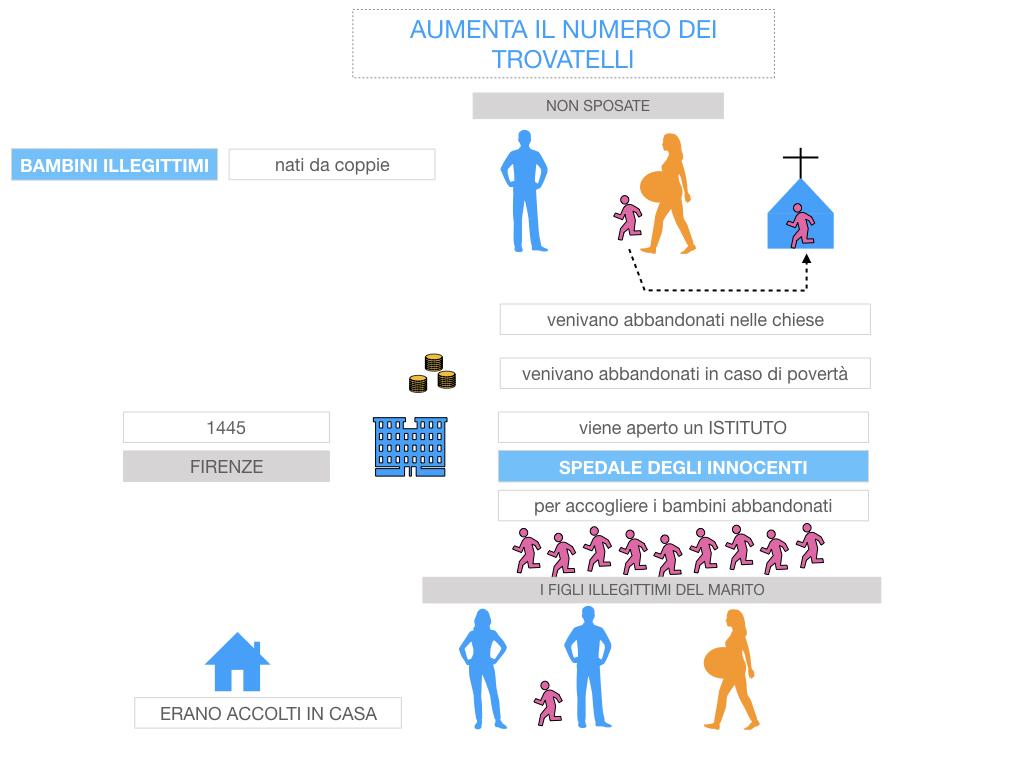 13. RINASCIMENTO_LA FIGURA DELLA DONNA_SIMULAZIONE.064