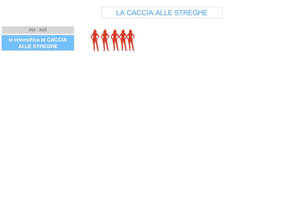 13. RINASCIMENTO_LA FIGURA DELLA DONNA_SIMULAZIONE.067