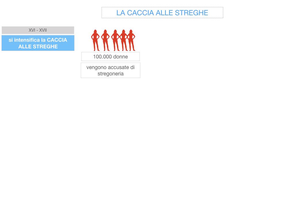 13. RINASCIMENTO_LA FIGURA DELLA DONNA_SIMULAZIONE.068