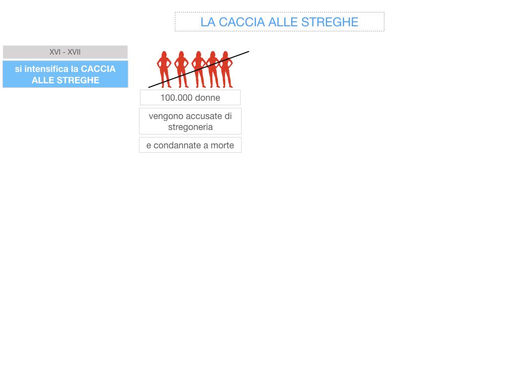 13. RINASCIMENTO_LA FIGURA DELLA DONNA_SIMULAZIONE.069