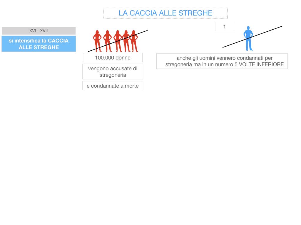13. RINASCIMENTO_LA FIGURA DELLA DONNA_SIMULAZIONE.071