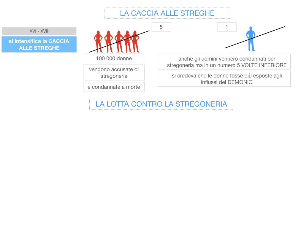 13. RINASCIMENTO_LA FIGURA DELLA DONNA_SIMULAZIONE.074