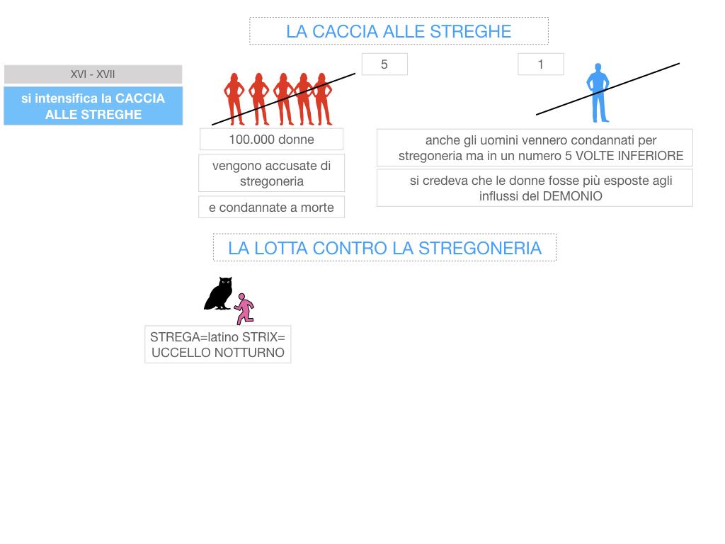 13. RINASCIMENTO_LA FIGURA DELLA DONNA_SIMULAZIONE.075