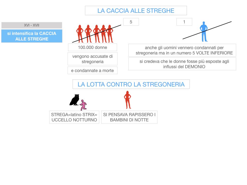 13. RINASCIMENTO_LA FIGURA DELLA DONNA_SIMULAZIONE.076