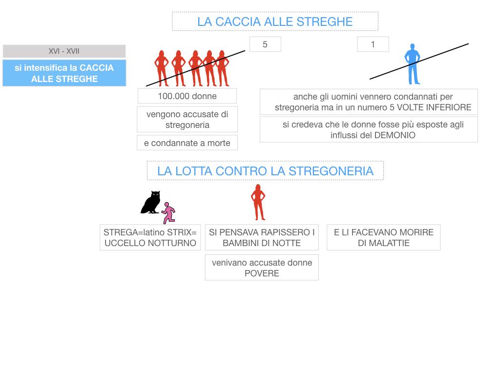 13. RINASCIMENTO_LA FIGURA DELLA DONNA_SIMULAZIONE.078