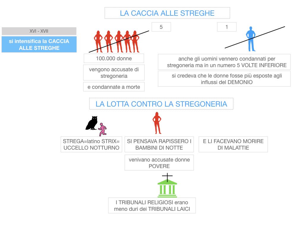 13. RINASCIMENTO_LA FIGURA DELLA DONNA_SIMULAZIONE.079