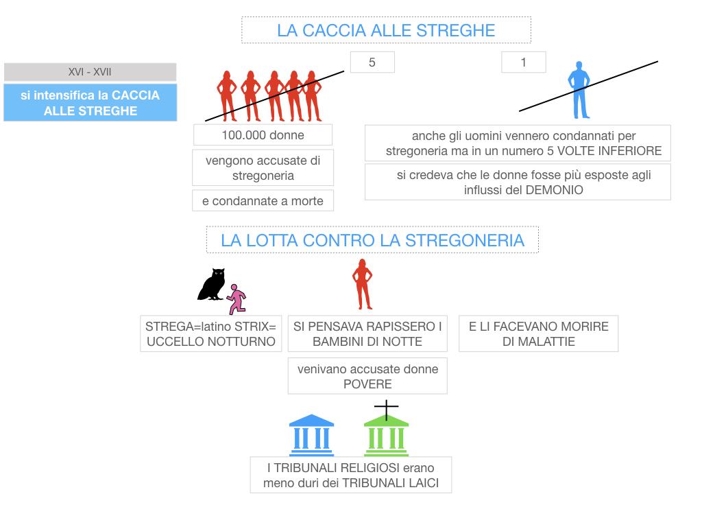 13. RINASCIMENTO_LA FIGURA DELLA DONNA_SIMULAZIONE.080