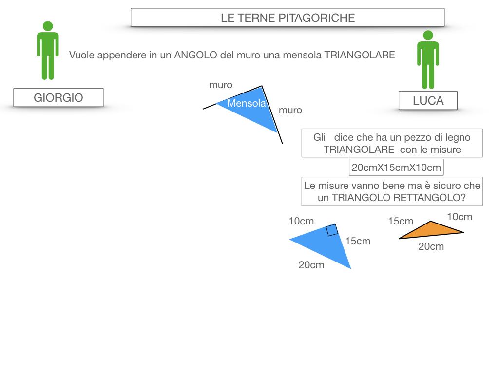 14. LE TERNE PITAGORICHE_SIMULAZIONE.011