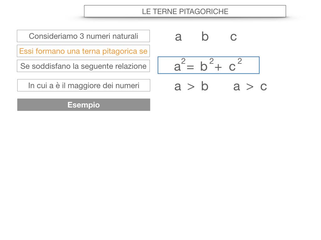 14. LE TERNE PITAGORICHE_SIMULAZIONE.021