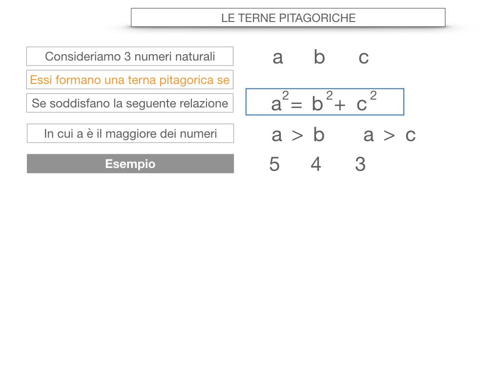 14. LE TERNE PITAGORICHE_SIMULAZIONE.022