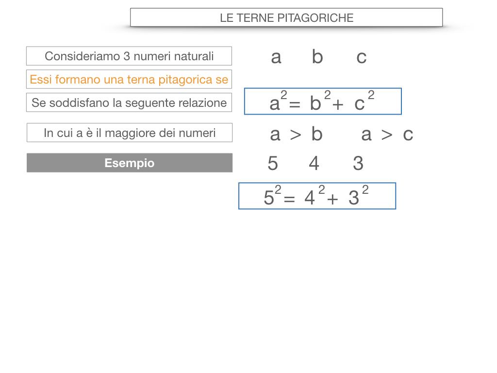 14. LE TERNE PITAGORICHE_SIMULAZIONE.024
