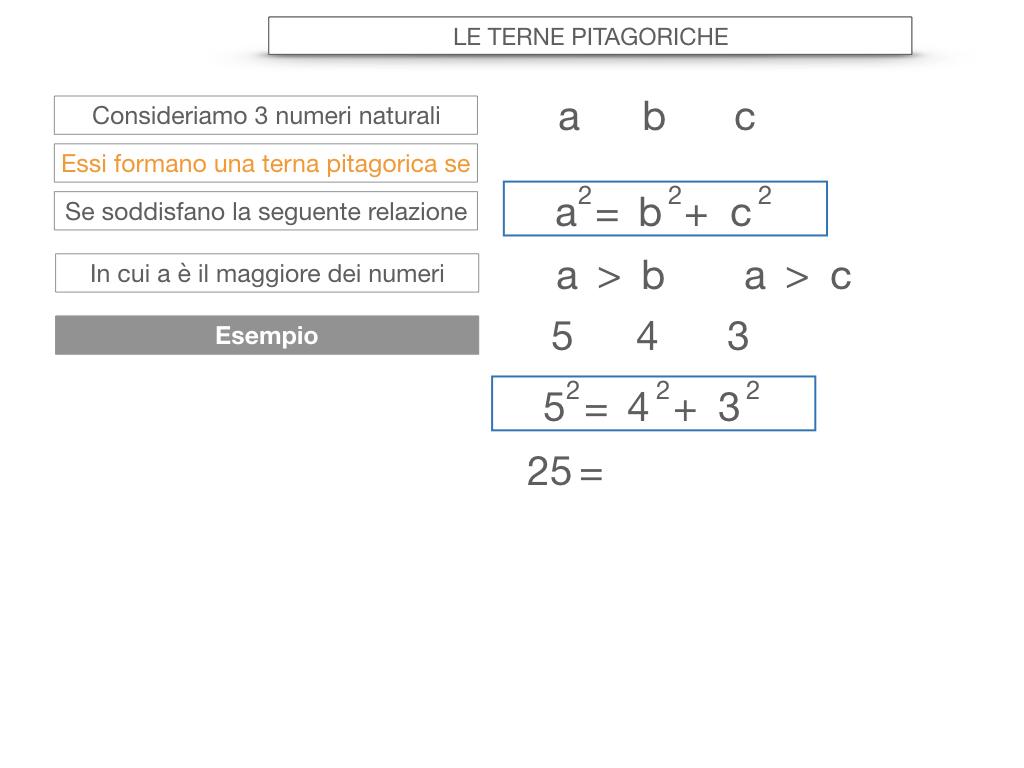 14. LE TERNE PITAGORICHE_SIMULAZIONE.025