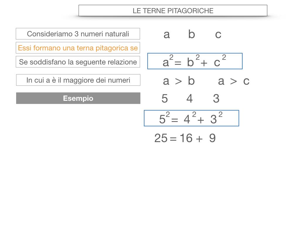 14. LE TERNE PITAGORICHE_SIMULAZIONE.027