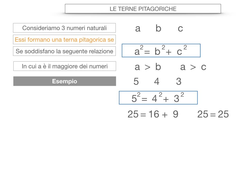 14. LE TERNE PITAGORICHE_SIMULAZIONE.028