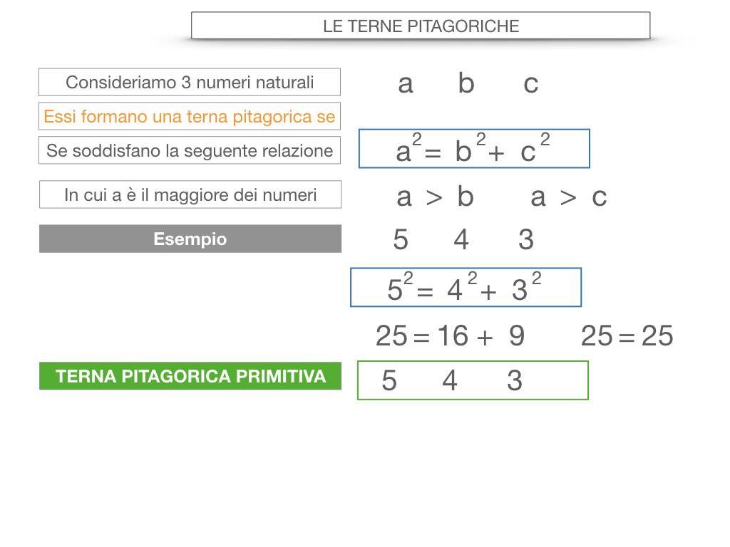 14. LE TERNE PITAGORICHE_SIMULAZIONE.029