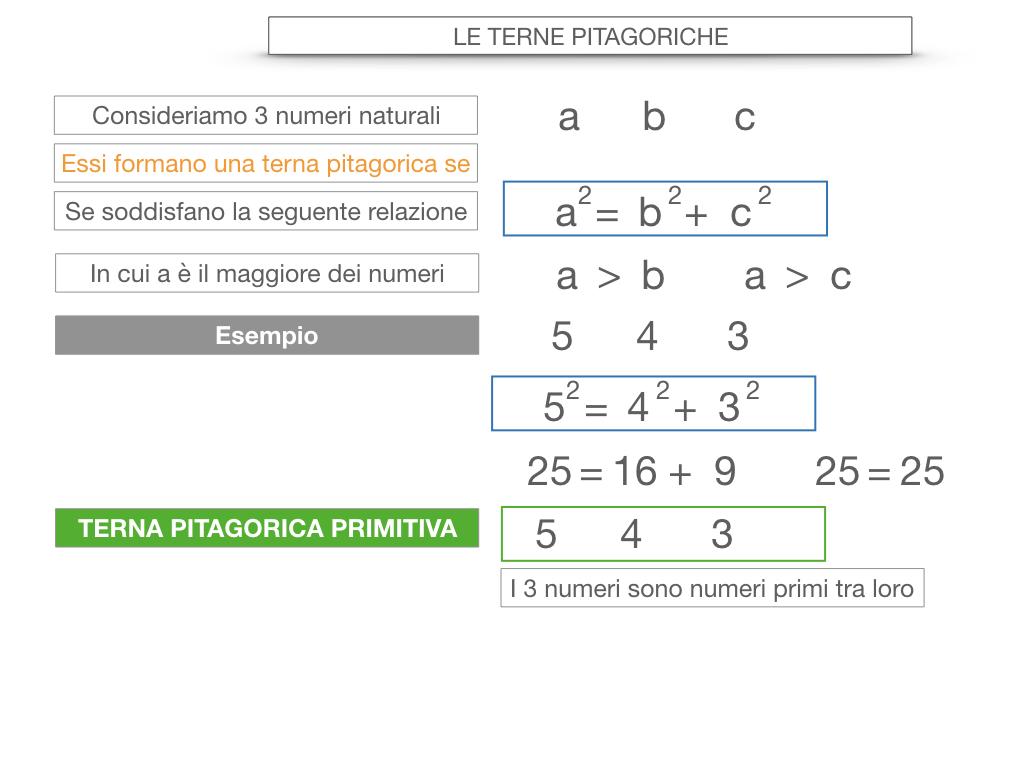 14. LE TERNE PITAGORICHE_SIMULAZIONE.030